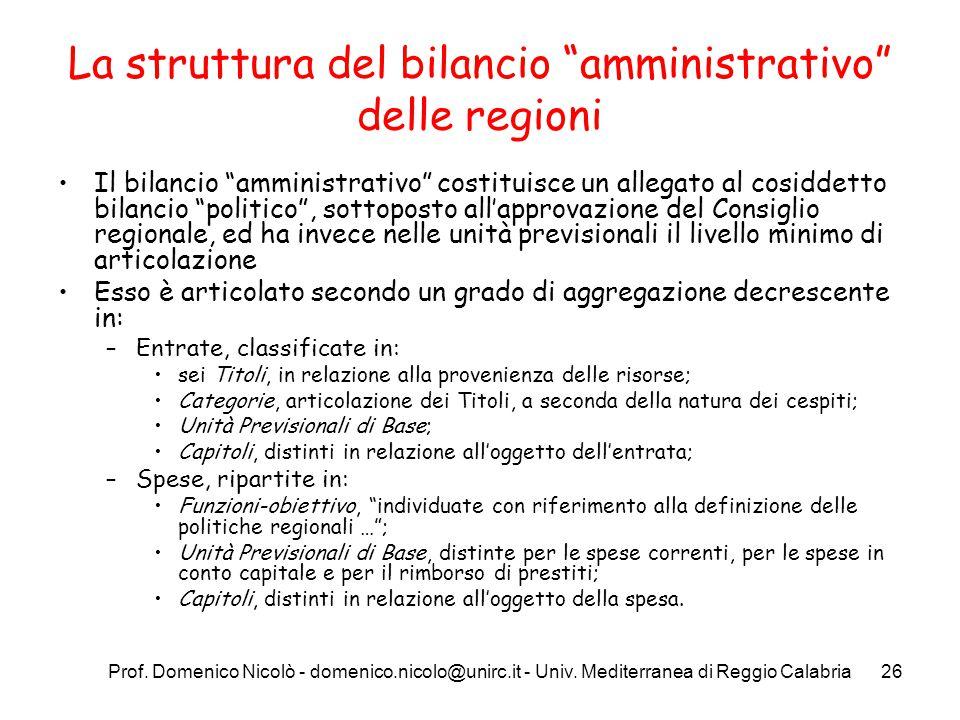 La struttura del bilancio amministrativo delle regioni