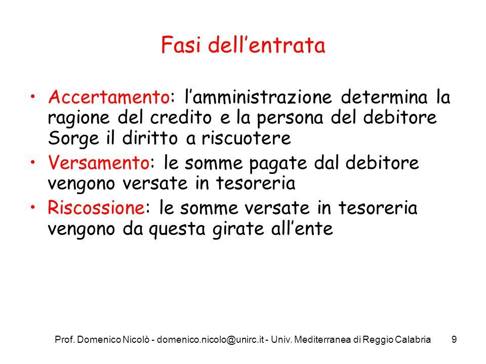Fasi dell'entrata Accertamento: l'amministrazione determina la ragione del credito e la persona del debitore Sorge il diritto a riscuotere.
