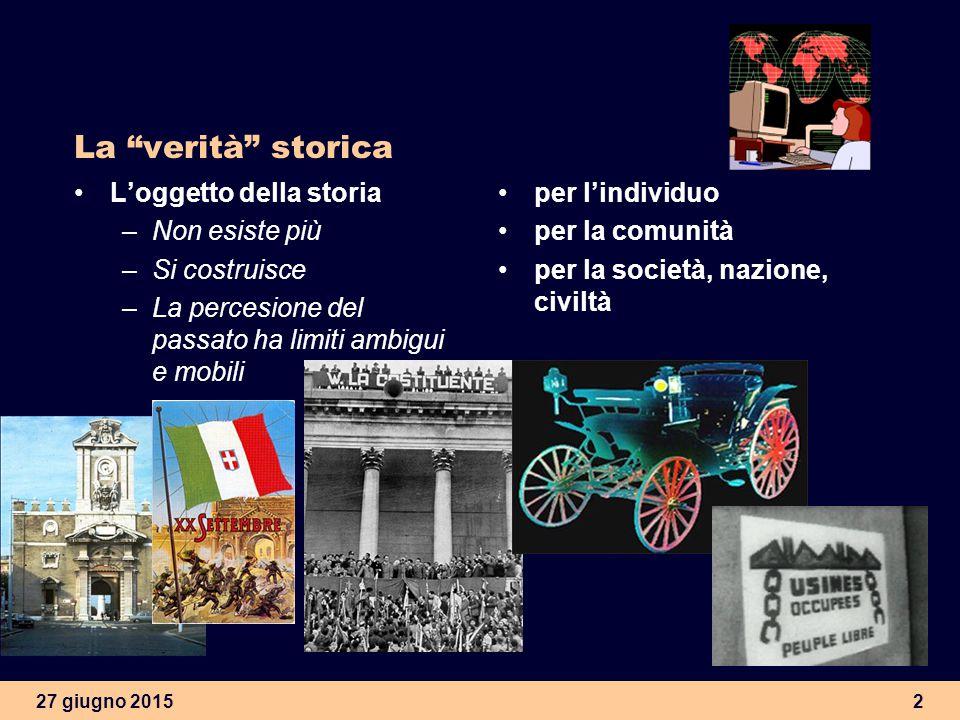 La verità storica L'oggetto della storia Non esiste più