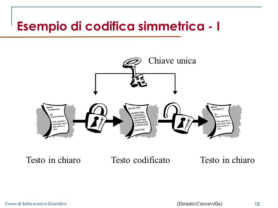 Esempio di codifica simmetrica - I