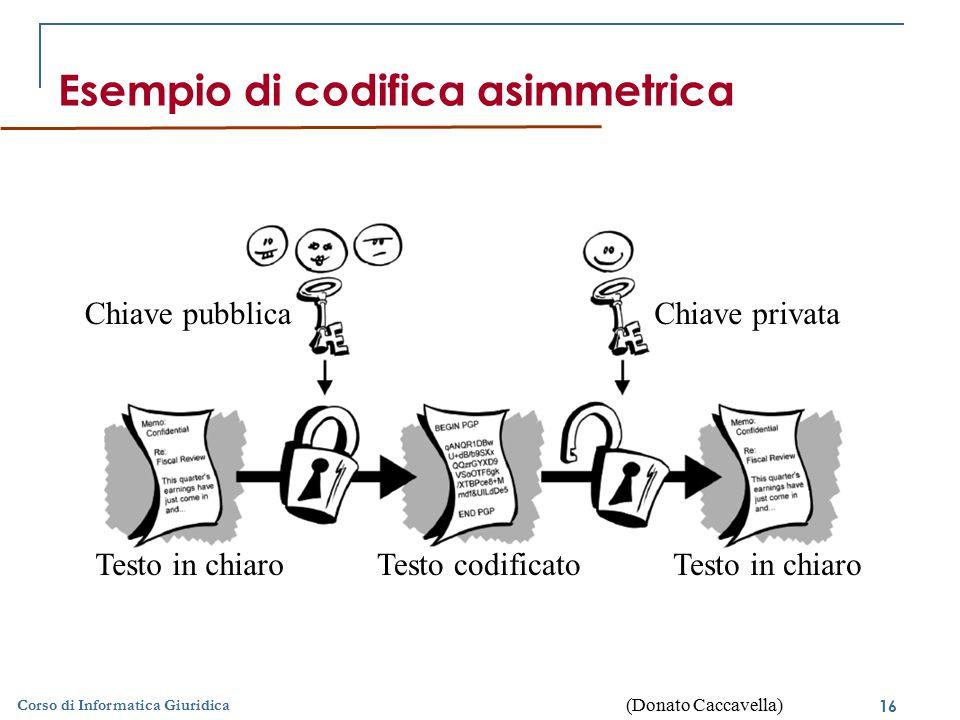 Esempio di codifica asimmetrica