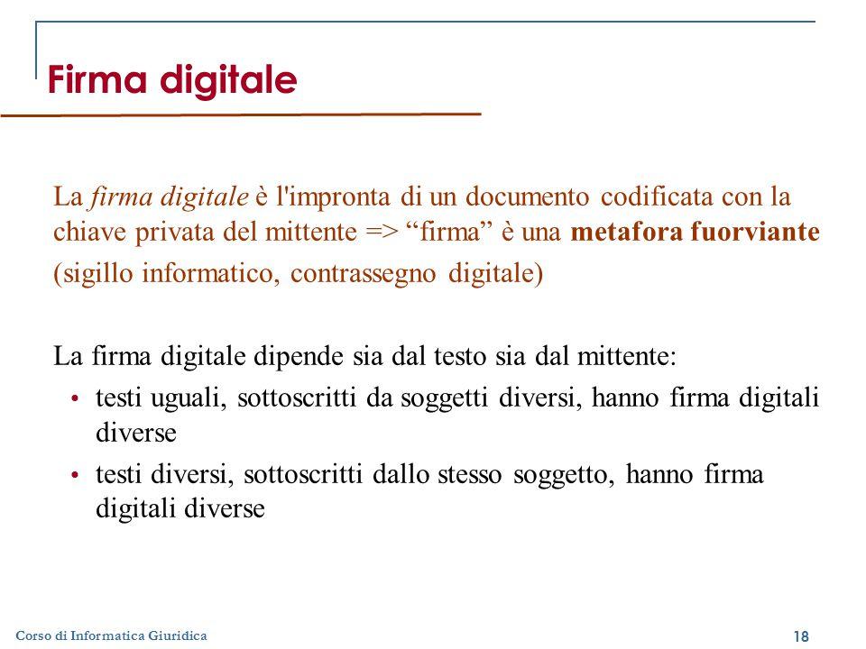 Firma digitale La firma digitale è l impronta di un documento codificata con la chiave privata del mittente => firma è una metafora fuorviante.