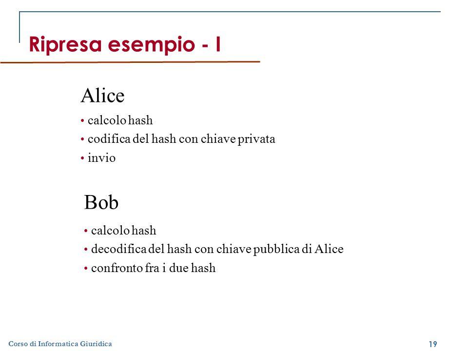 Ripresa esempio - I Alice Bob calcolo hash