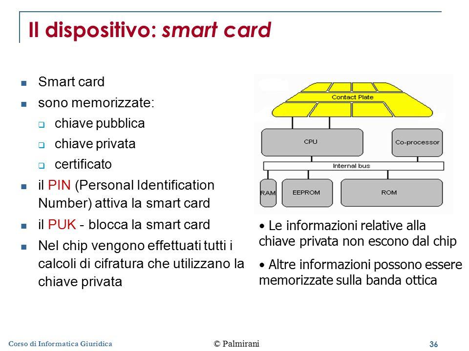 Il dispositivo: smart card