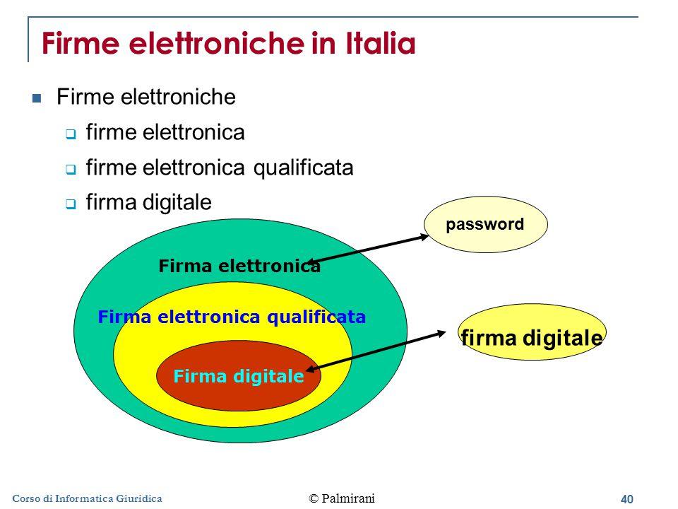 Firme elettroniche in Italia