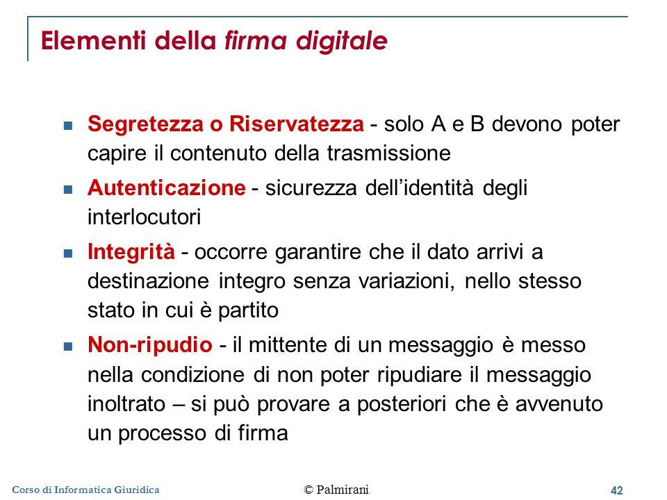 Elementi della firma digitale