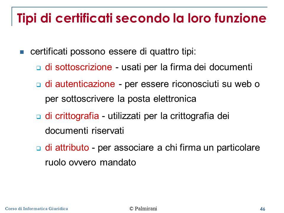 Tipi di certificati secondo la loro funzione