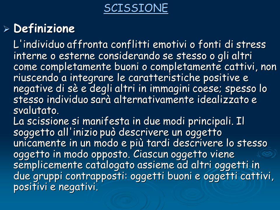 SCISSIONE Definizione.