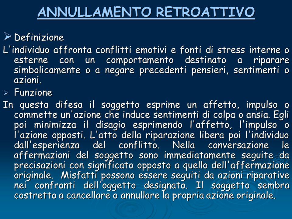 ANNULLAMENTO RETROATTIVO