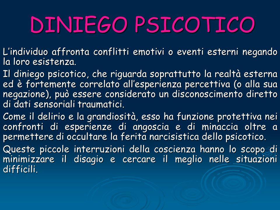 DINIEGO PSICOTICO L'individuo affronta conflitti emotivi o eventi esterni negando la loro esistenza.