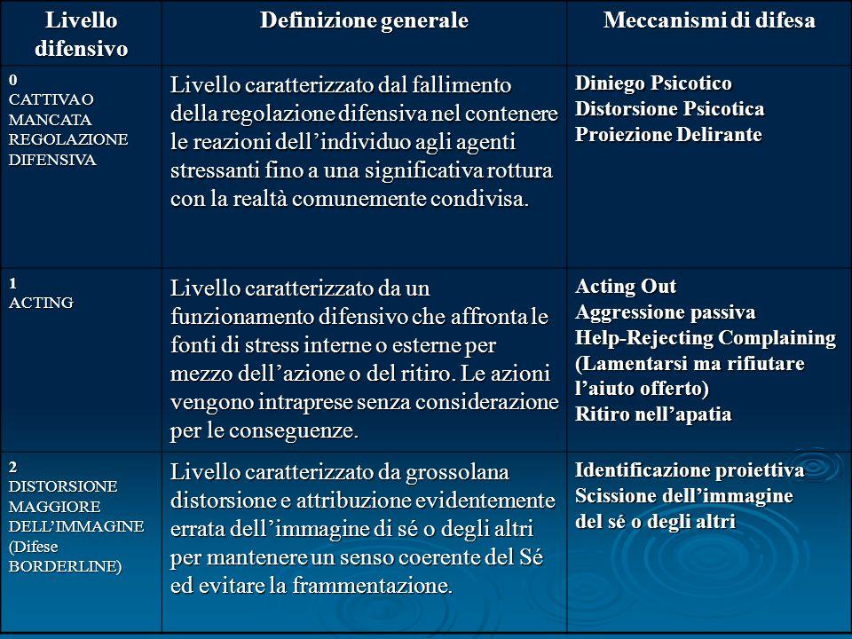 Livello difensivo Definizione generale Meccanismi di difesa
