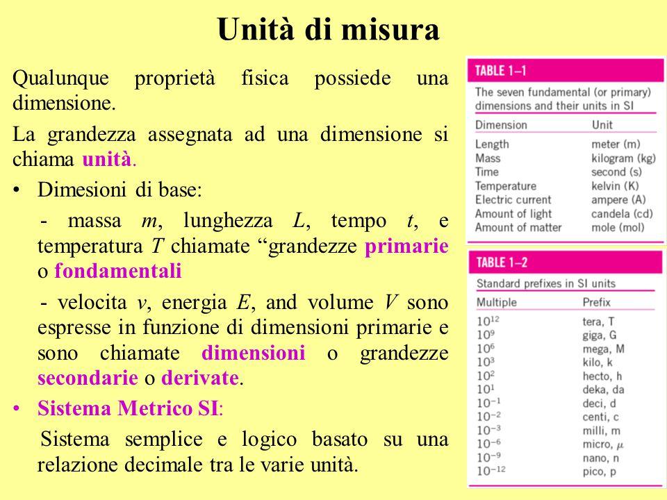 Unità di misura Qualunque proprietà fisica possiede una dimensione.
