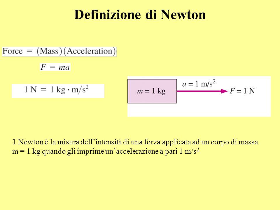 Definizione di Newton