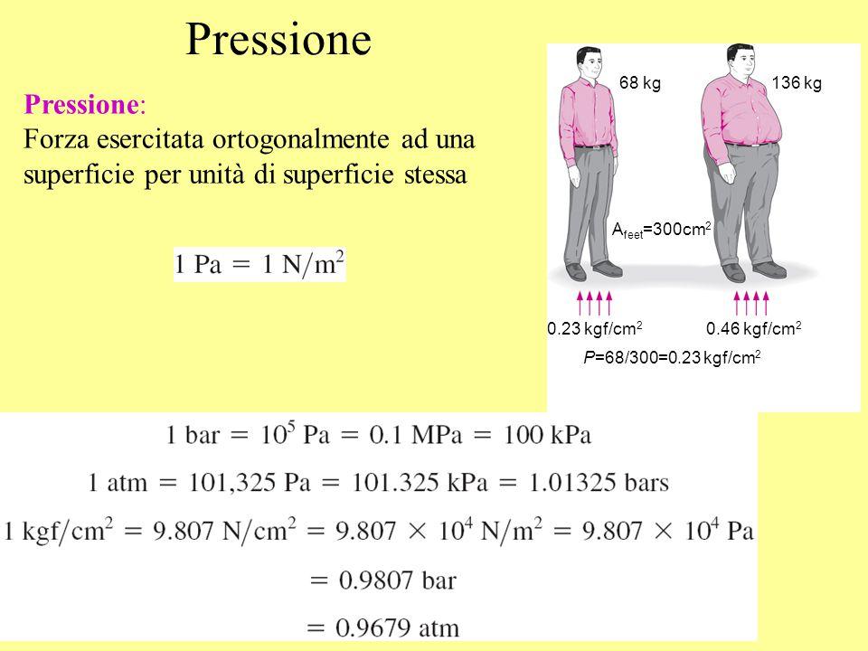 Pressione 68 kg. 136 kg. Afeet=300cm2. 0.23 kgf/cm2. 0.46 kgf/cm2. P=68/300=0.23 kgf/cm2. Pressione: