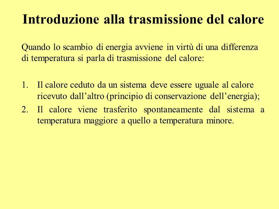 Introduzione alla trasmissione del calore