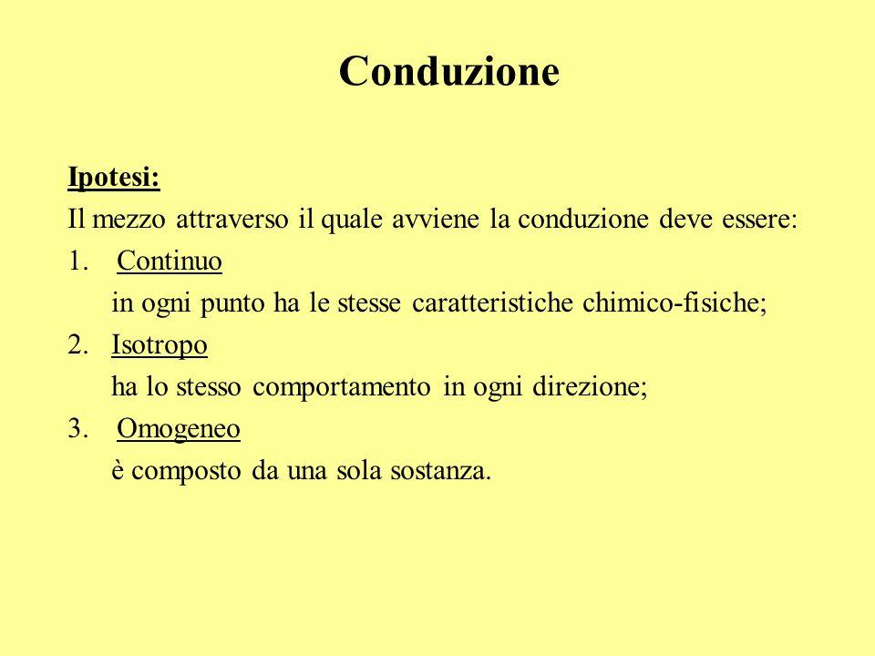 Conduzione Ipotesi: Il mezzo attraverso il quale avviene la conduzione deve essere: Continuo.