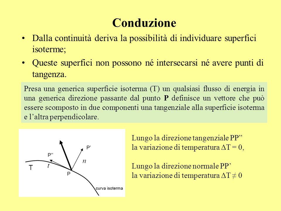 Conduzione Dalla continuità deriva la possibilità di individuare superfici isoterme;