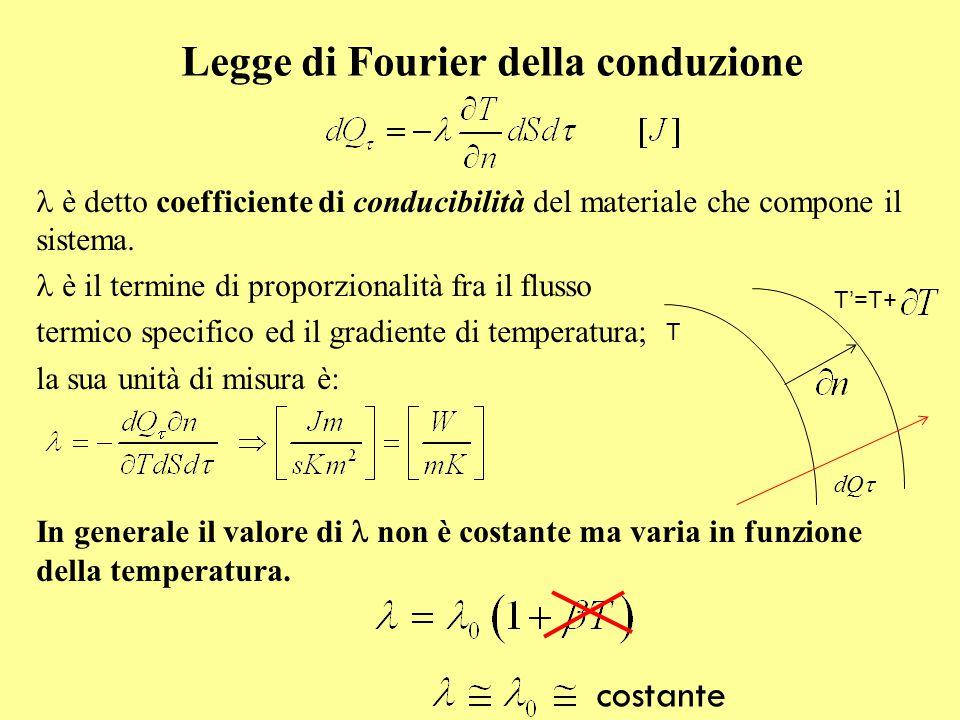 Legge di Fourier della conduzione