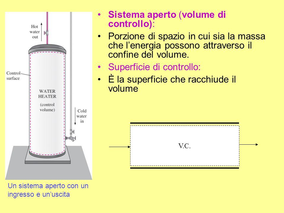 Sistema aperto (volume di controllo):