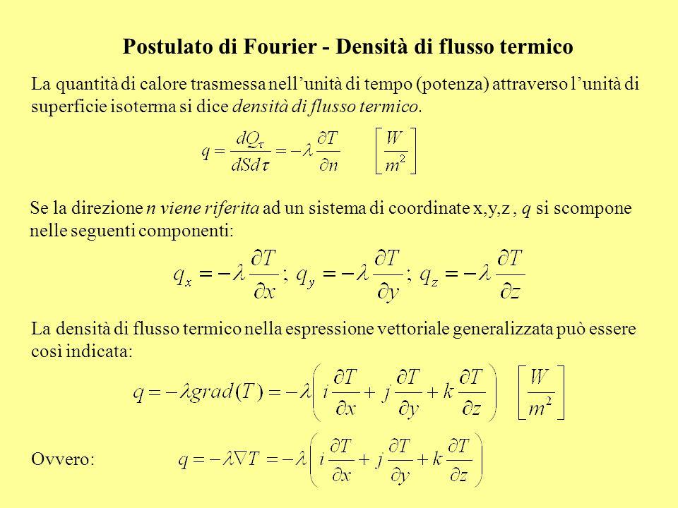Postulato di Fourier - Densità di flusso termico