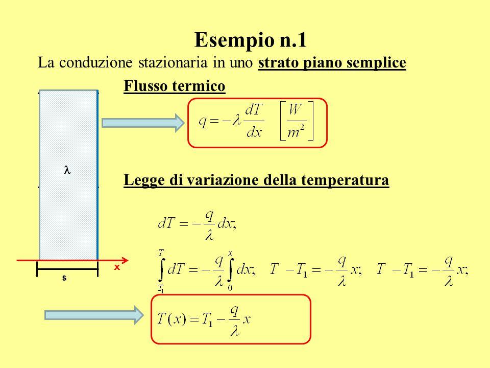 Esempio n.1 La conduzione stazionaria in uno strato piano semplice Flusso termico Legge di variazione della temperatura