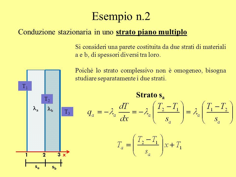 Esempio n.2 Conduzione stazionaria in uno strato piano multiplo