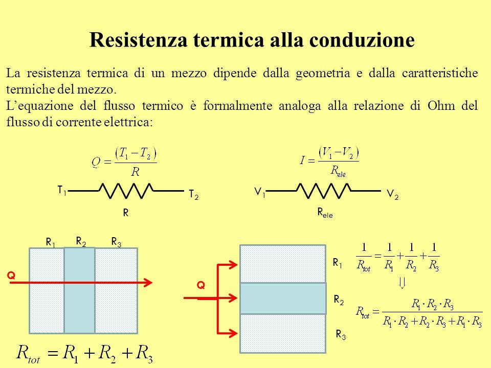 Resistenza termica alla conduzione