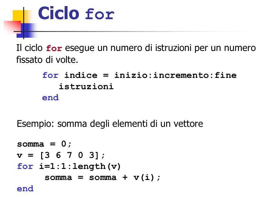 Ciclo for Il ciclo for esegue un numero di istruzioni per un numero
