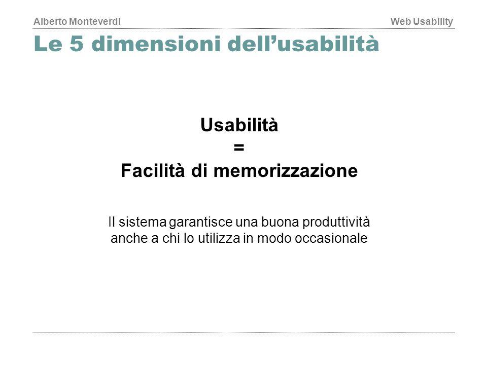 Le 5 dimensioni dell'usabilità