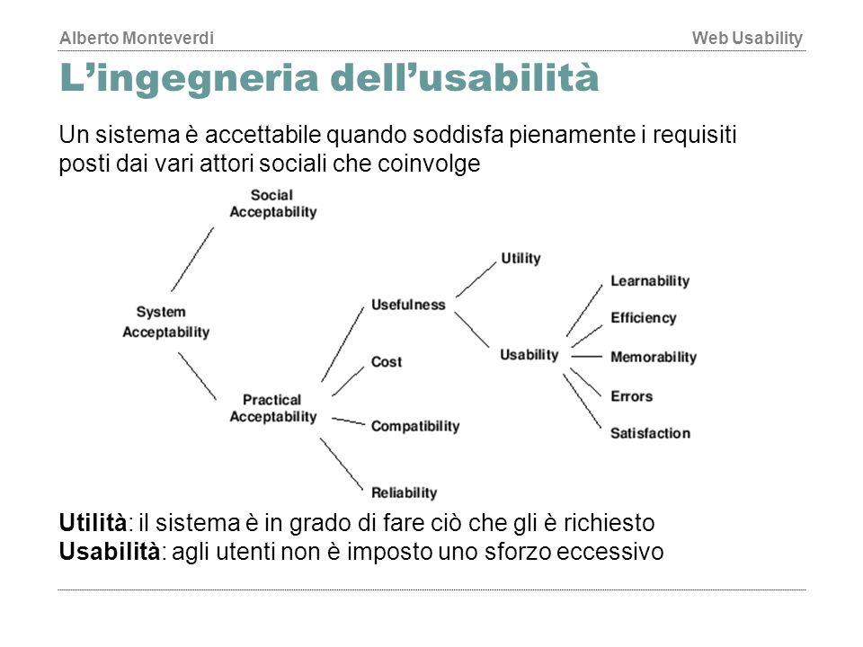 L'ingegneria dell'usabilità