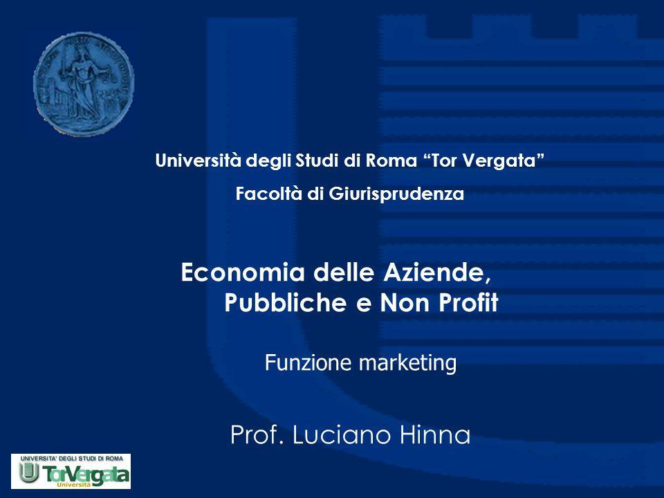 Economia delle Aziende, Pubbliche e Non Profit Funzione marketing