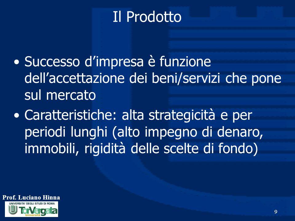 Il Prodotto Successo d'impresa è funzione dell'accettazione dei beni/servizi che pone sul mercato.