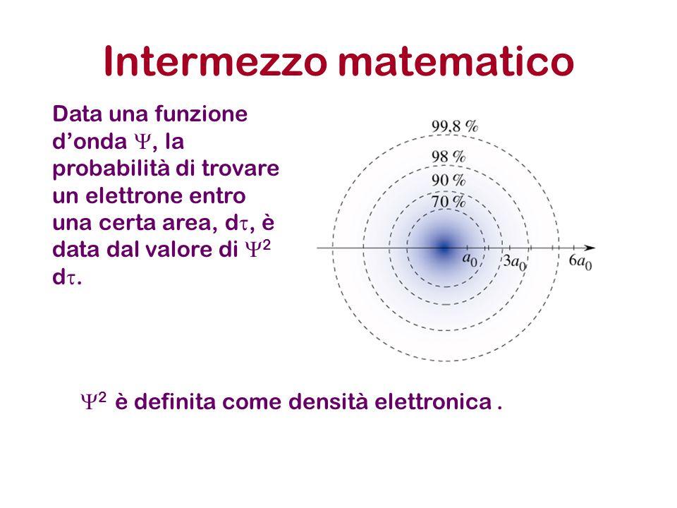 Intermezzo matematico