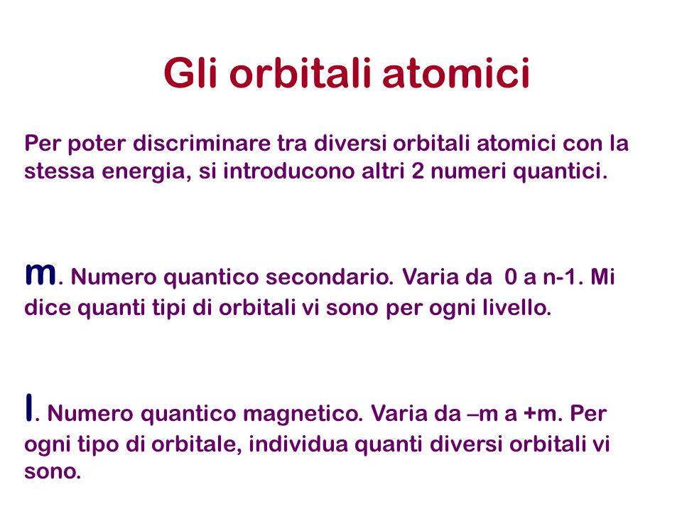 Gli orbitali atomici Per poter discriminare tra diversi orbitali atomici con la stessa energia, si introducono altri 2 numeri quantici.
