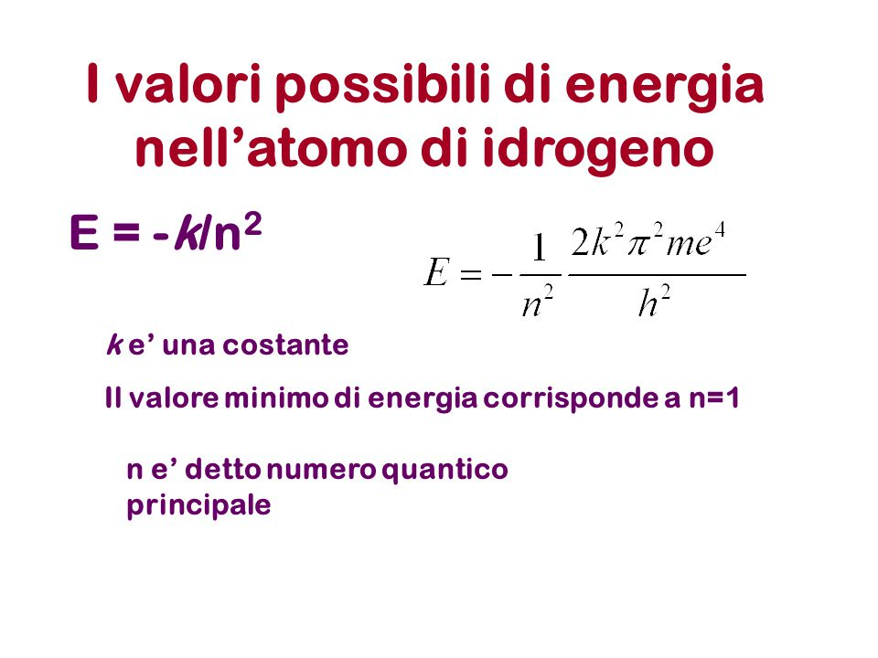 I valori possibili di energia nell'atomo di idrogeno