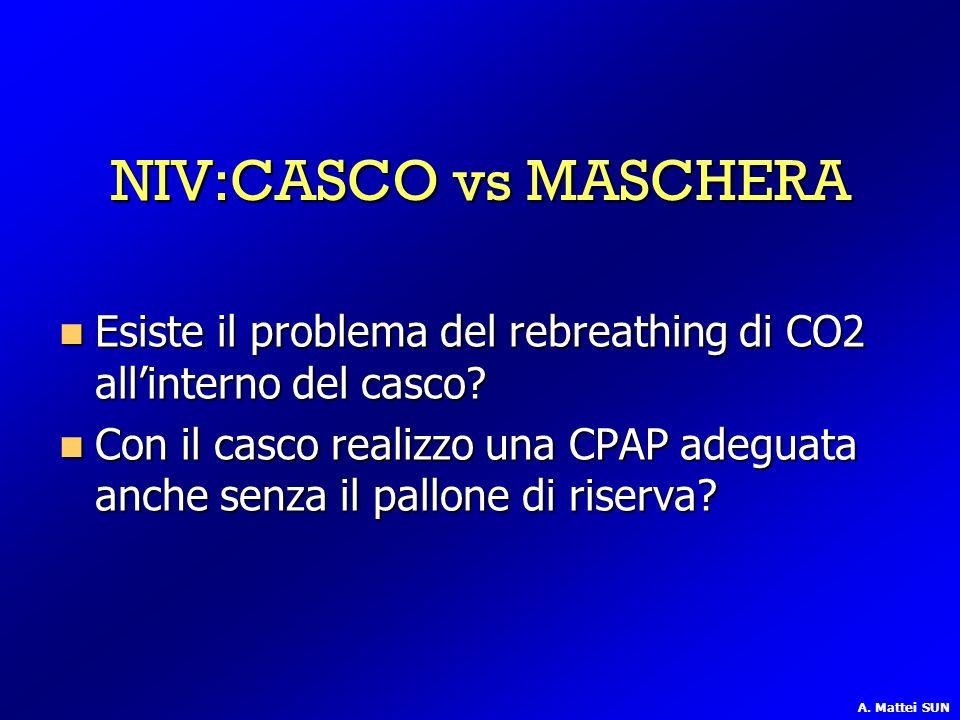 NIV:CASCO vs MASCHERA Esiste il problema del rebreathing di CO2 all'interno del casco
