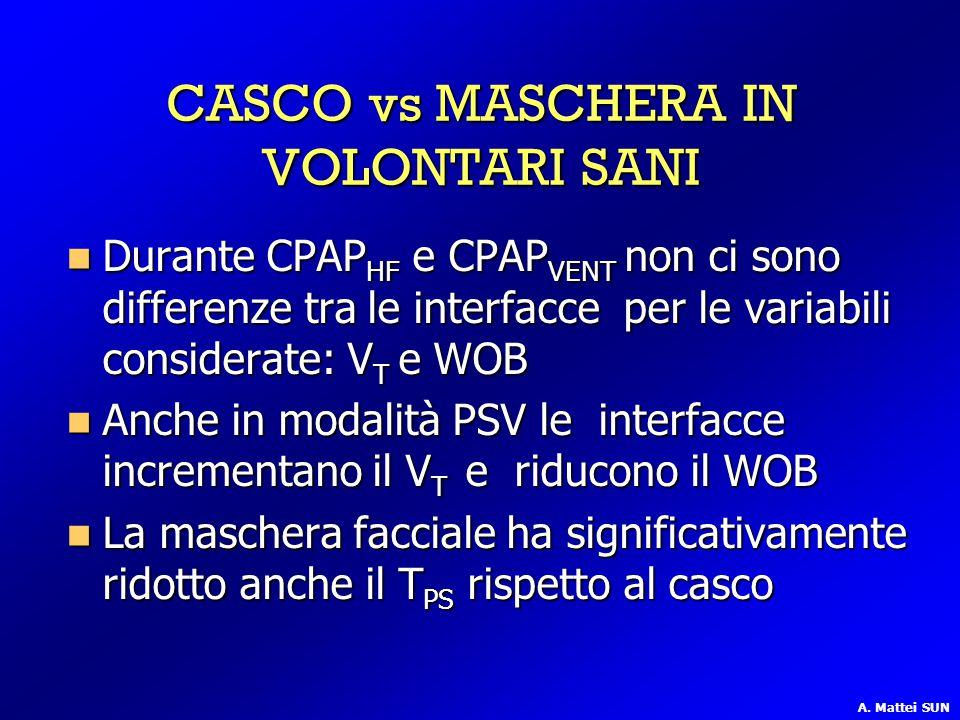 CASCO vs MASCHERA IN VOLONTARI SANI