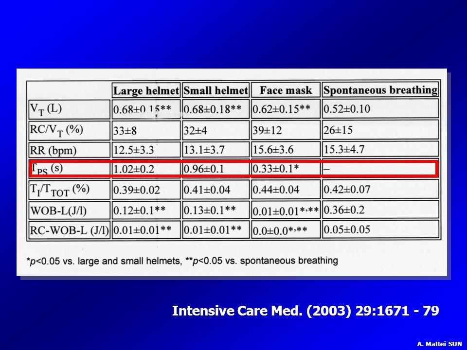 Intensive Care Med. (2003) 29:1671 - 79
