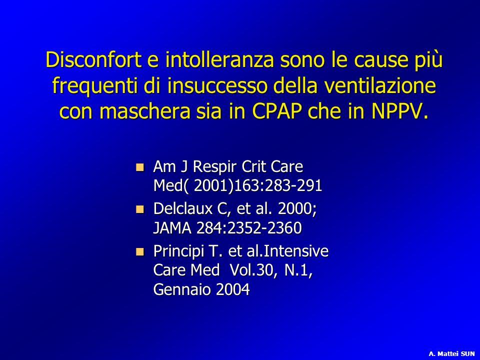 Disconfort e intolleranza sono le cause più frequenti di insuccesso della ventilazione con maschera sia in CPAP che in NPPV.