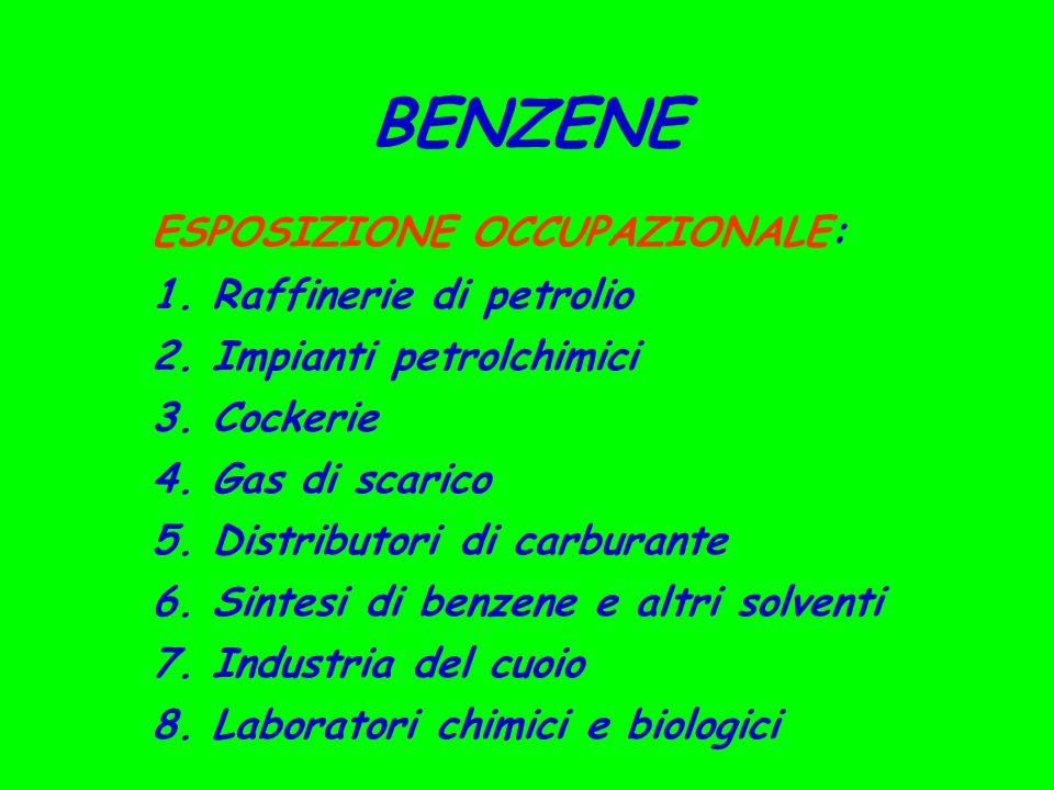 BENZENE ESPOSIZIONE OCCUPAZIONALE: 1. Raffinerie di petrolio