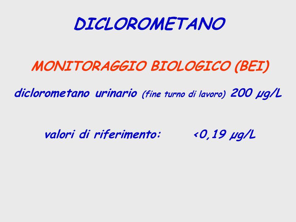 MONITORAGGIO BIOLOGICO (BEI) valori di riferimento: <0,19 µg/L