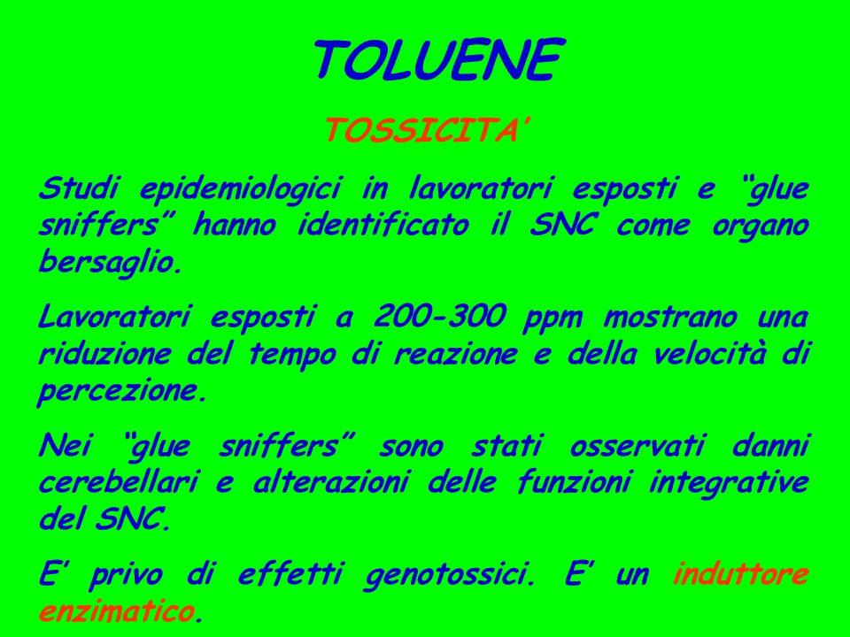 TOLUENE TOSSICITA' Studi epidemiologici in lavoratori esposti e glue sniffers hanno identificato il SNC come organo bersaglio.