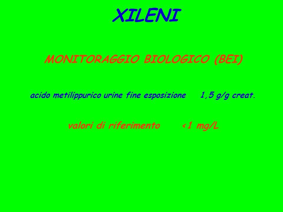 XILENI MONITORAGGIO BIOLOGICO (BEI) valori di riferimento <1 mg/L