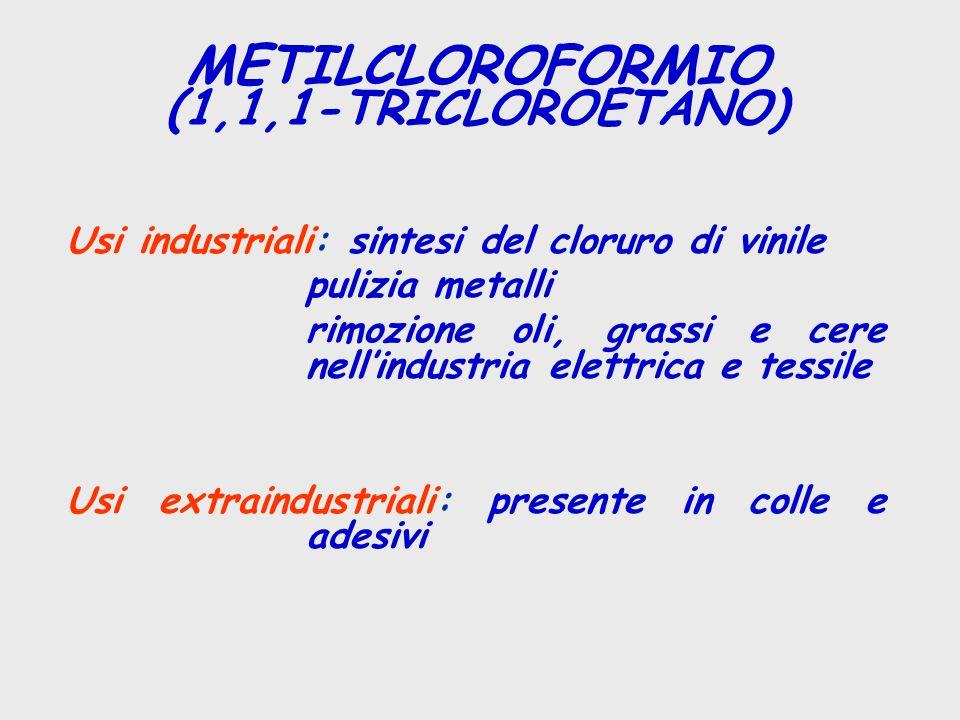 METILCLOROFORMIO (1,1,1-TRICLOROETANO)