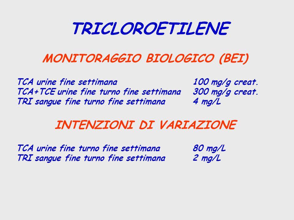 MONITORAGGIO BIOLOGICO (BEI) INTENZIONI DI VARIAZIONE