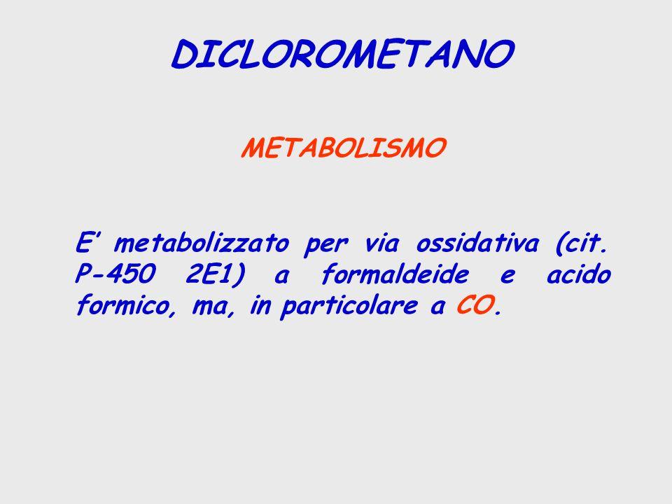 DICLOROMETANO METABOLISMO