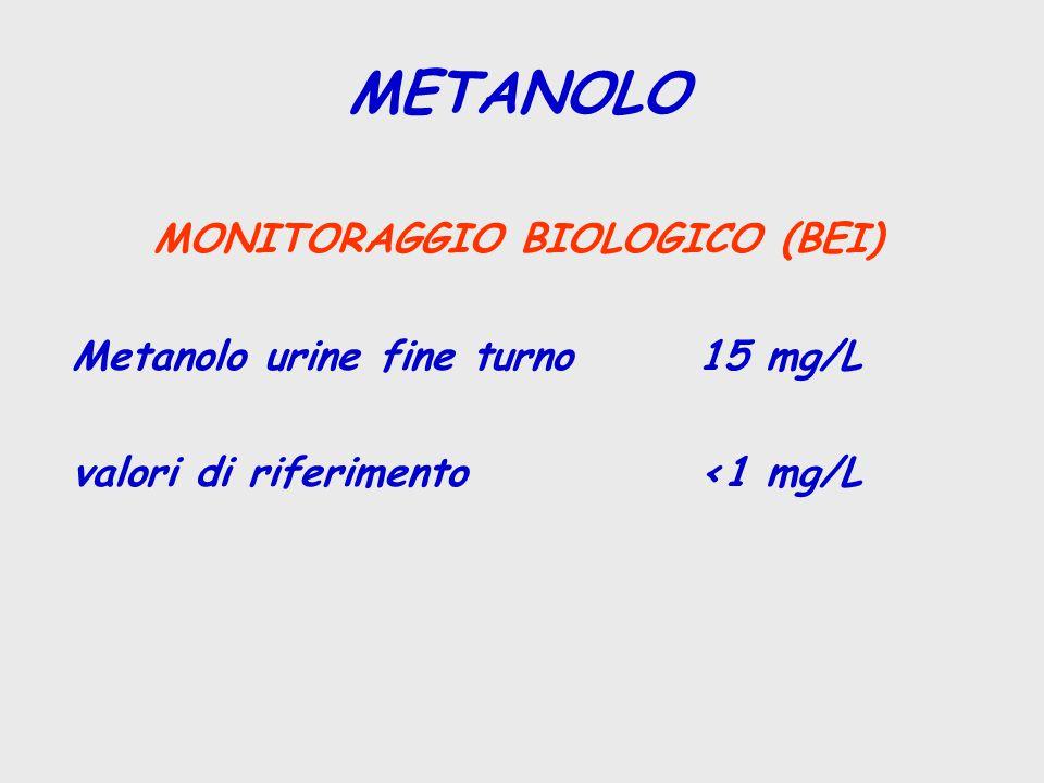 MONITORAGGIO BIOLOGICO (BEI)