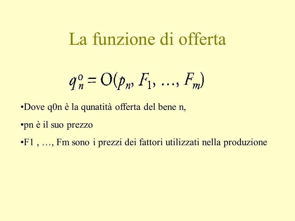 La funzione di offerta Dove q0n è la qunatità offerta del bene n,