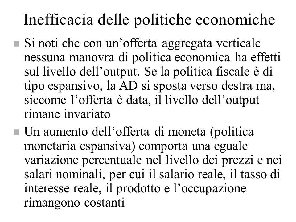 Inefficacia delle politiche economiche