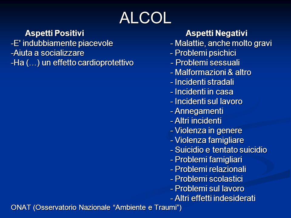 ALCOL Aspetti Positivi Aspetti Negativi